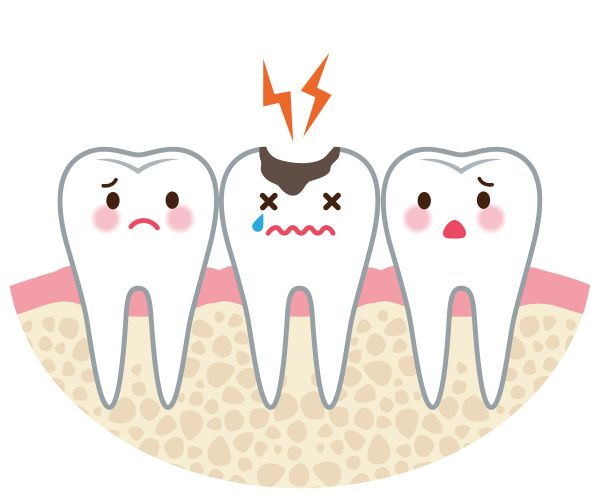 Visit Our Dental Office For Preventive Dental Care